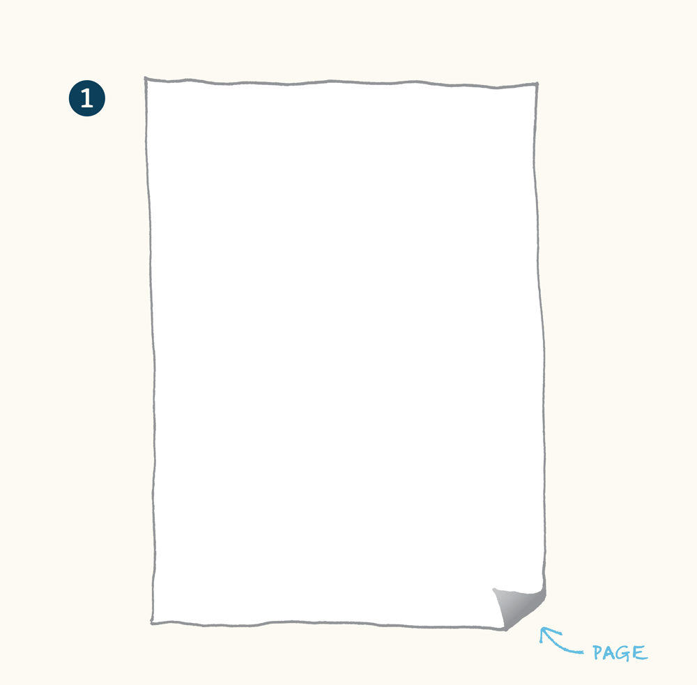 The inverse hierarchy of typography (draft) - Working from the page format inwards…