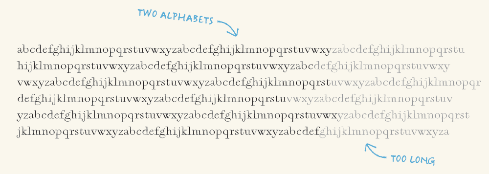 The inverse hierarchy of typography (draft) - How long is the ideal line length